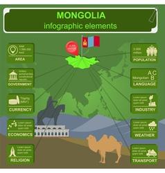Mongolia infographics statistical data sights vector