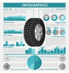 Tire infographic set vector