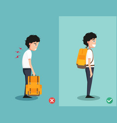 Wrong and right ways for backpack standing vector