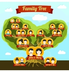 Family tree with places for your pictures and vector