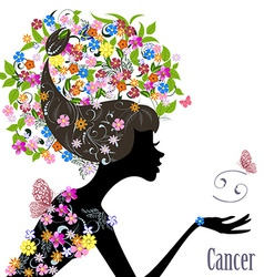 Zodiac sign cancer fashion girl vector image