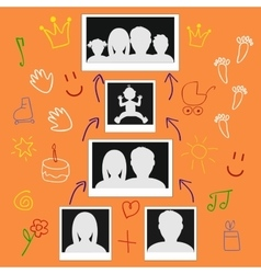 Picture of family life vector