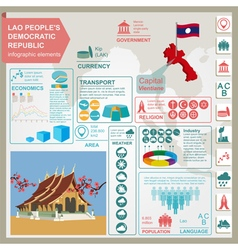 Laos infographics statistical data sights vector