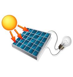 Solar cell concept vector