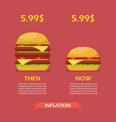 inflation concept of hamburger vector image vector image