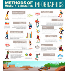 Teens skating infographics vector