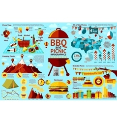 Bbq and picnic infographics - food 4th of july vector