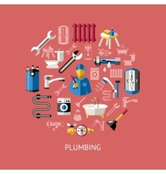 Plumbing round composition vector