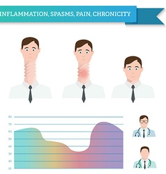 Infographics inflammation spasms pain chronicity vector