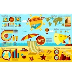 Set of Summer and Travel Infographic elements with vector image vector image