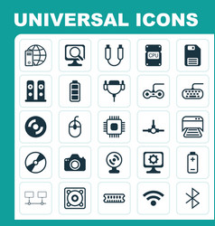 Hardware icons set collection of dynamic memory vector