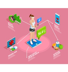 Digital healthy lifestyle isometric template vector