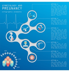 Gynecology and pregnancy infographic template vector