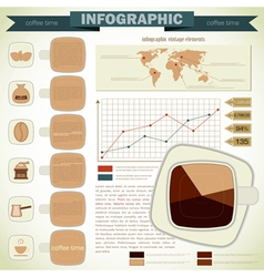 Vintage infographics coffee icons vector