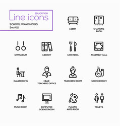 school wayfinding - modern single line vector image