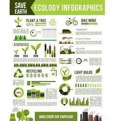 Ecology and nature conservation infographic design vector
