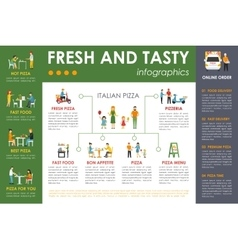 Fresh and tasty pizza infographics flat concept vector
