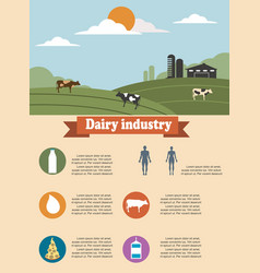 Agriculture infographics of dairy industry vector