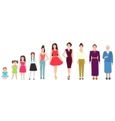 Different age generations of the girl woman person vector