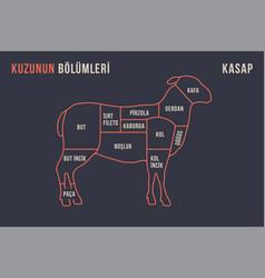 lamb or mutton cuts diagram butcher shop vector image vector image