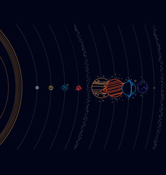 Solar system - planets comet satellite of the vector