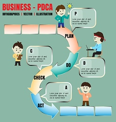 Deming cycle - pdca workflow vector
