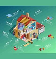 Home Repair Isometric Infographics vector image