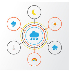 Climate flat icons set collection of sun rain vector