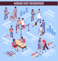 hospital staff nurses infographic poster vector image vector image