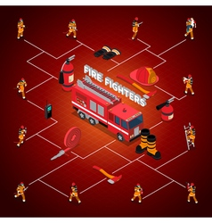 Firefighter isometric flowchart vector