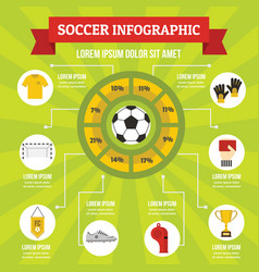 Soccer infographic concept flat style vector