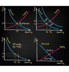 Demand supply charts vector