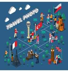 Tourism people isometric composition vector