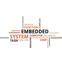 word cloud embedded system vector image