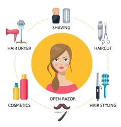 Beauty salon round composition vector