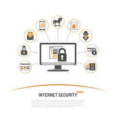 Internet security concept vector