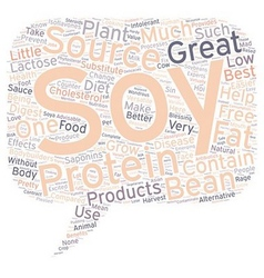 Benefits of soy protein text background wordcloud vector