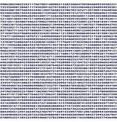 Numbers pattern vector image