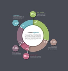 Pie chart infographics vector