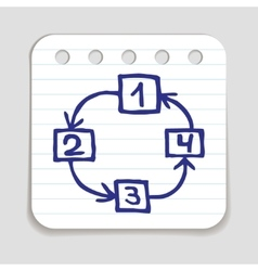 Doodle flow chart icon vector