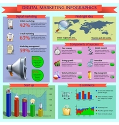 Digital marketing management infographic report vector