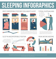 Sleeping infographics layout vector