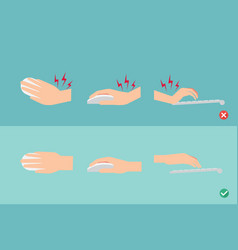 Wrong and right ways for hand position in use vector