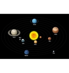 High quality isometric solar system planets vector
