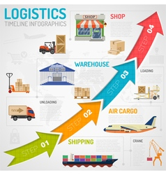 Logistics infographics vector