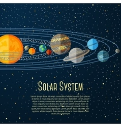 Solar system banner with sun planets stars vector