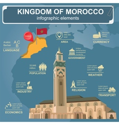 Kingdom of morocco infographics statistical data vector