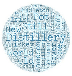 Irish whisky text background wordcloud concept vector