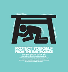 Protect yourself from the earthquake vector