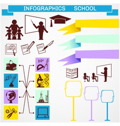 Education infographics vector